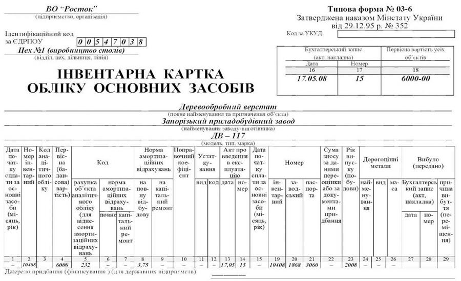відомість нарахування амортизації основних засобів бюджет бланк 2015 - фото 8
