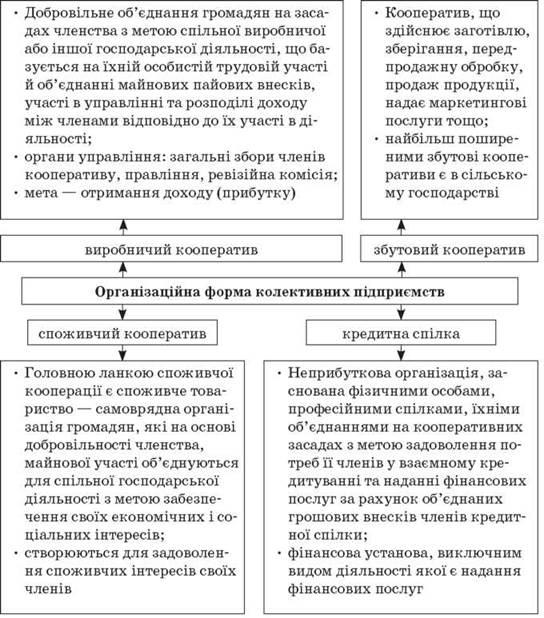 download Управление инвестиционными потоками в условиях структурных преобразований в