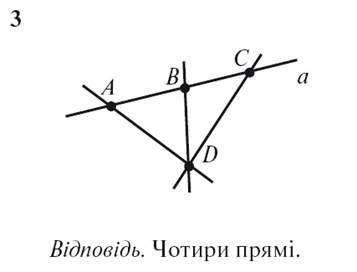 2-3 Рисунок 3