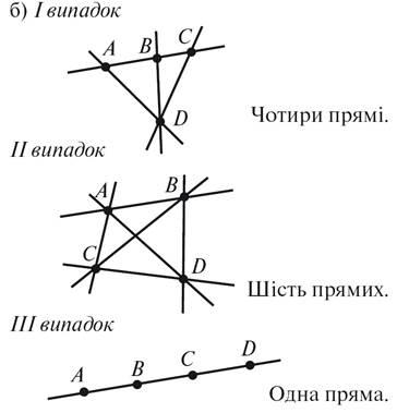 2-6 Рисунок 6