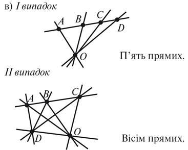2-7 Рисунок 7