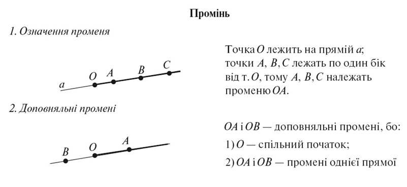 2-11 Таблица 1