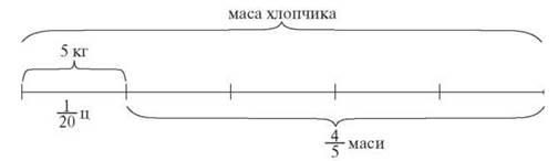 image186