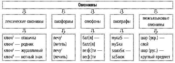 знакомство со словообразовательным словарём
