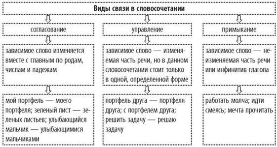 одесса-мой город родной план-конспект урока