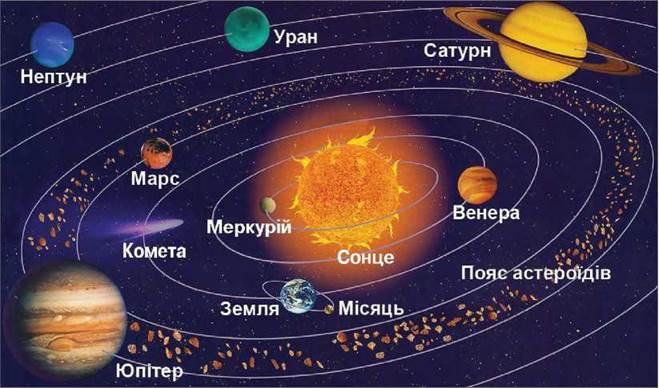 Космос 3д