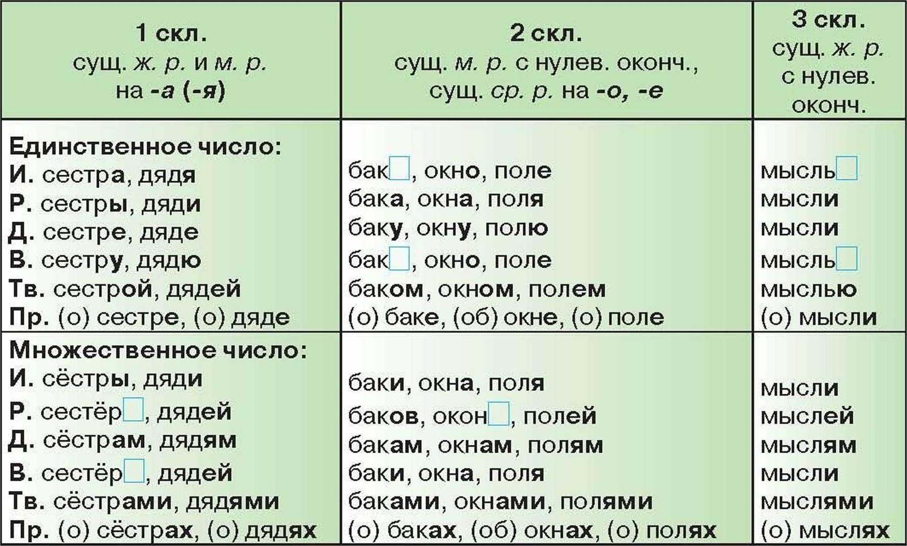 Список biss ключей и кодов для просмотра спутниковых каналов
